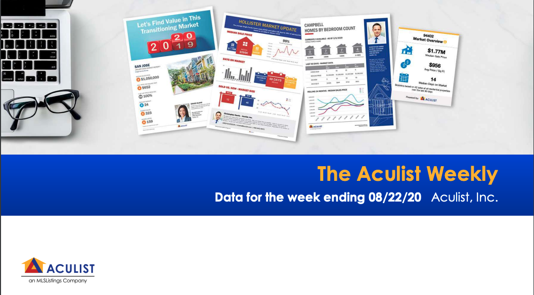 Weekly Update of the five SF Bay Area Market