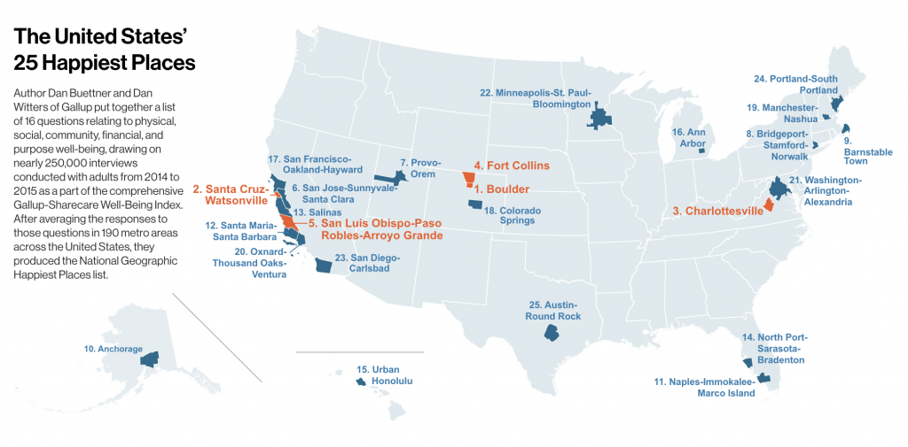 The United States' 25 Happiest Places